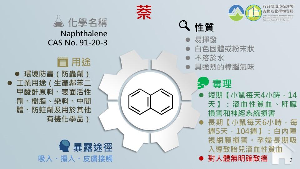 環保署毒物化學局-簡報