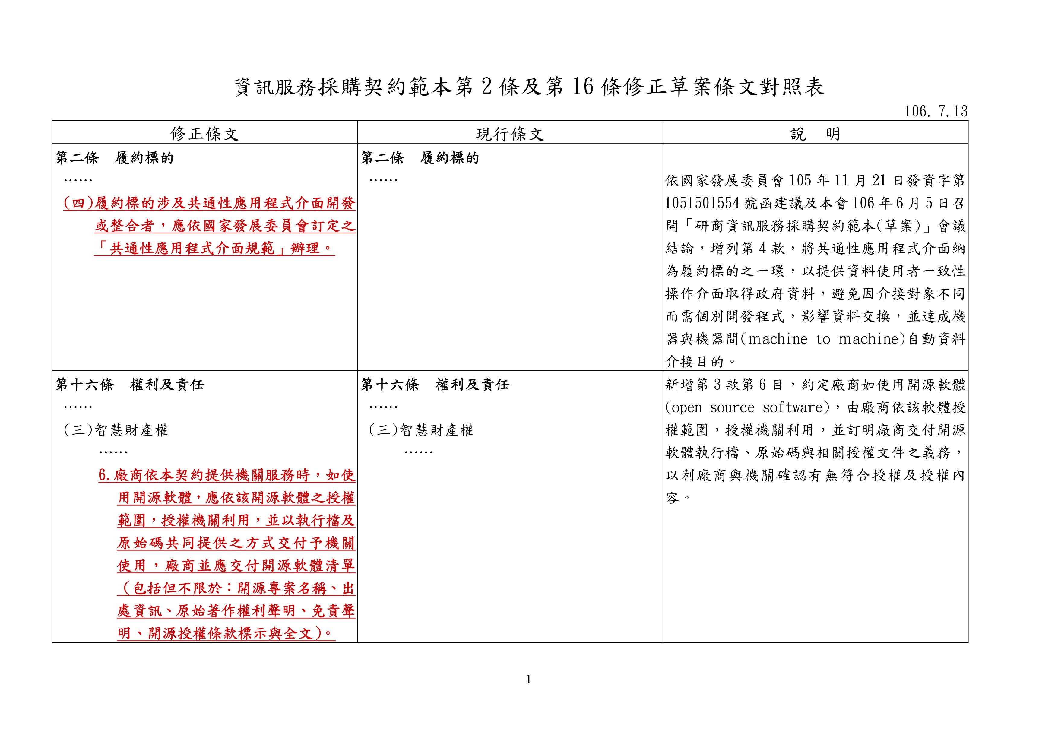 行政院公共工程委員會修正「資訊服務採購契約範本」修正對照表